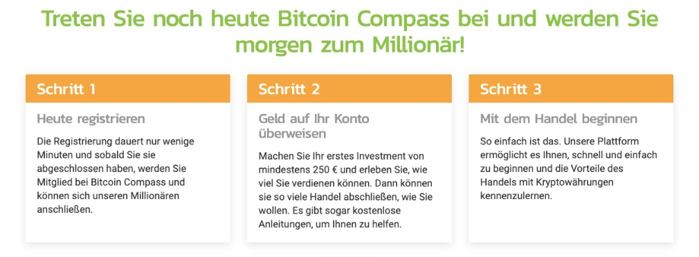 Bitcoin Compass Wie funktioniert es