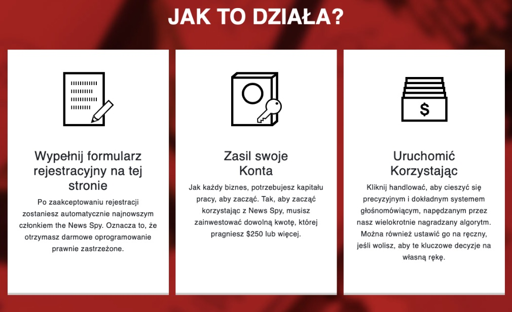 The News Spy jak to działa